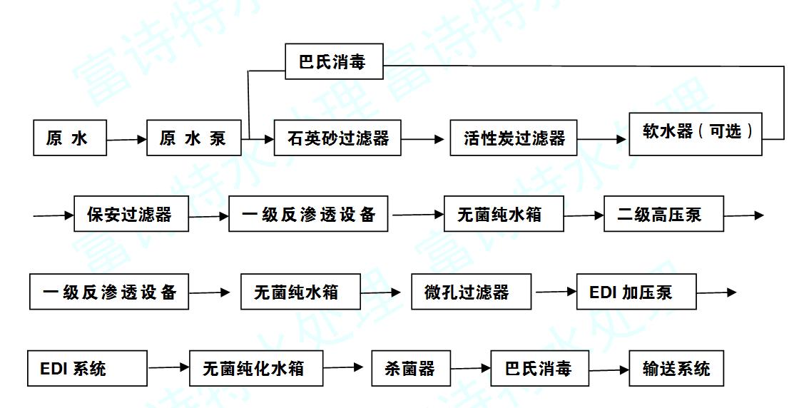 流程图1.png