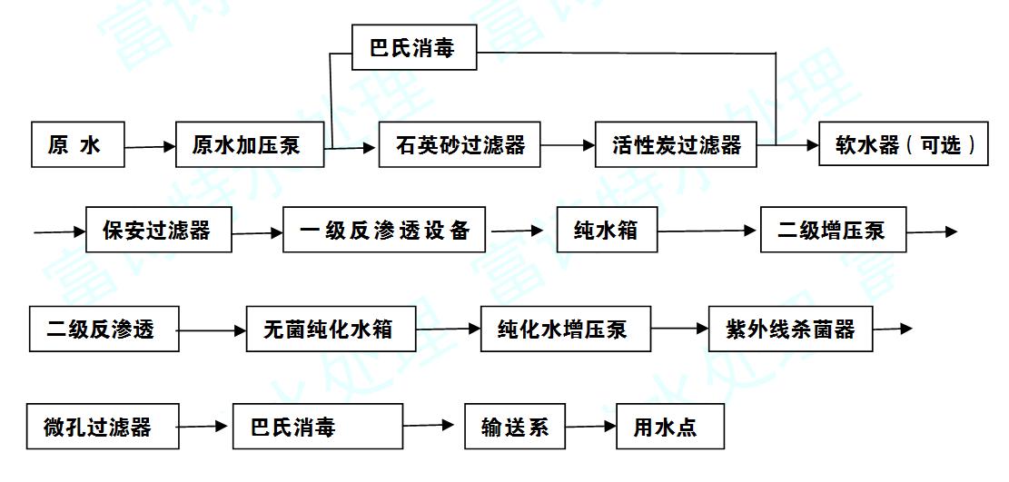 流程图2.png